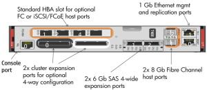 3PAR Connectivity