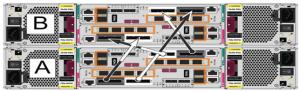 3PAR Interconnect
