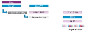 Online Copy 2