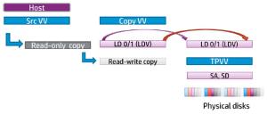 Online Copy 3