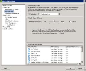 VM Monitoring
